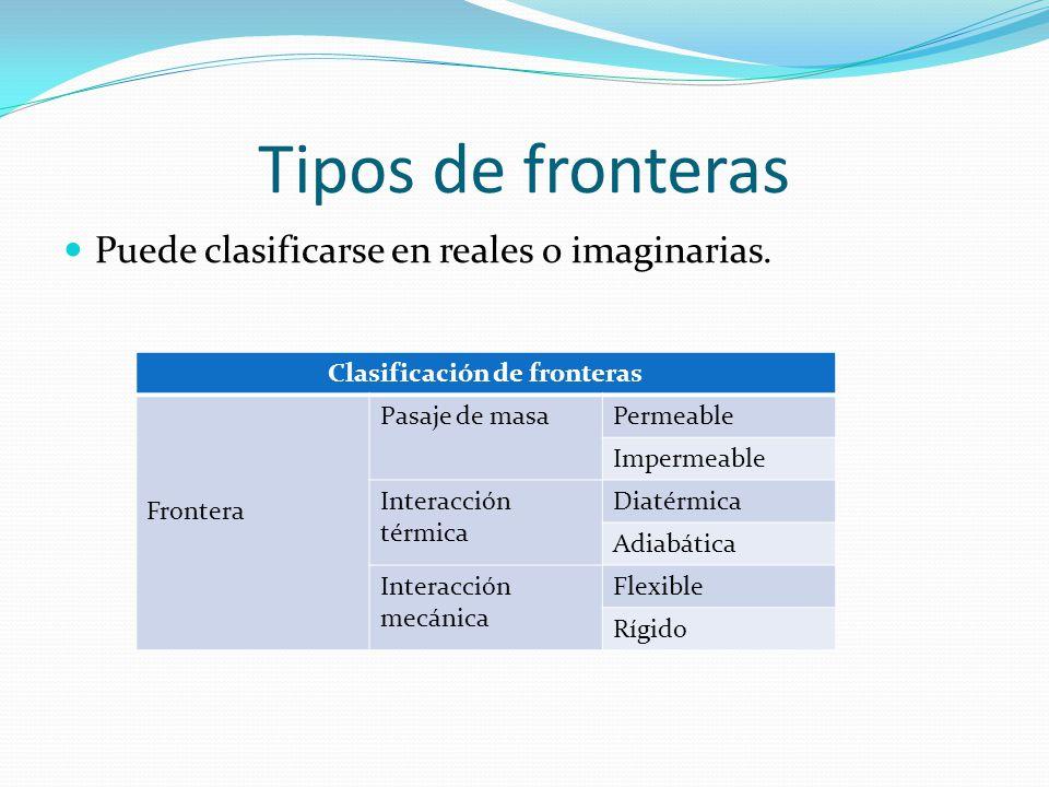 Clasificación de fronteras