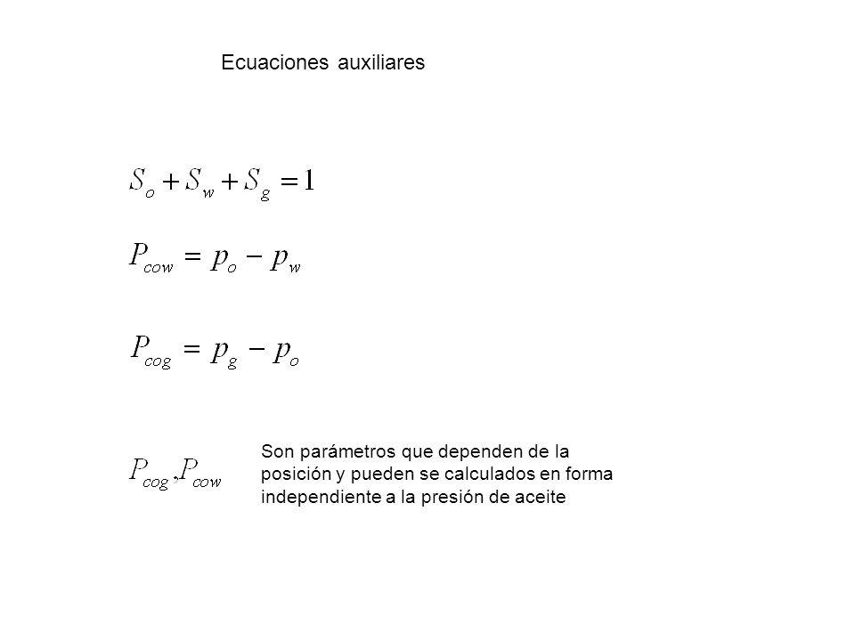 Ecuaciones auxiliares