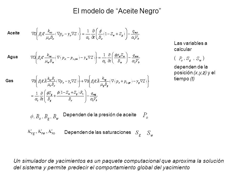 El modelo de Aceite Negro