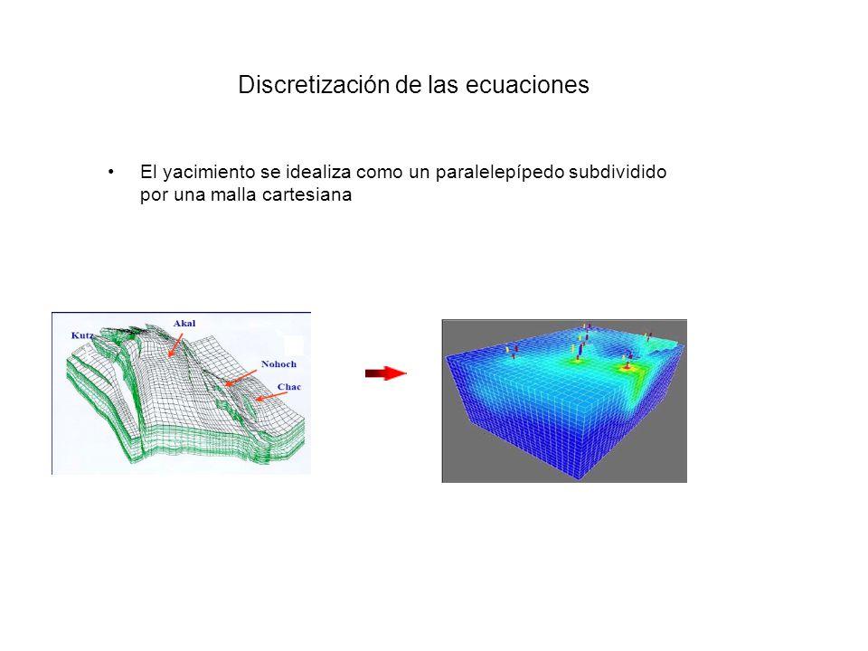 Discretización de las ecuaciones