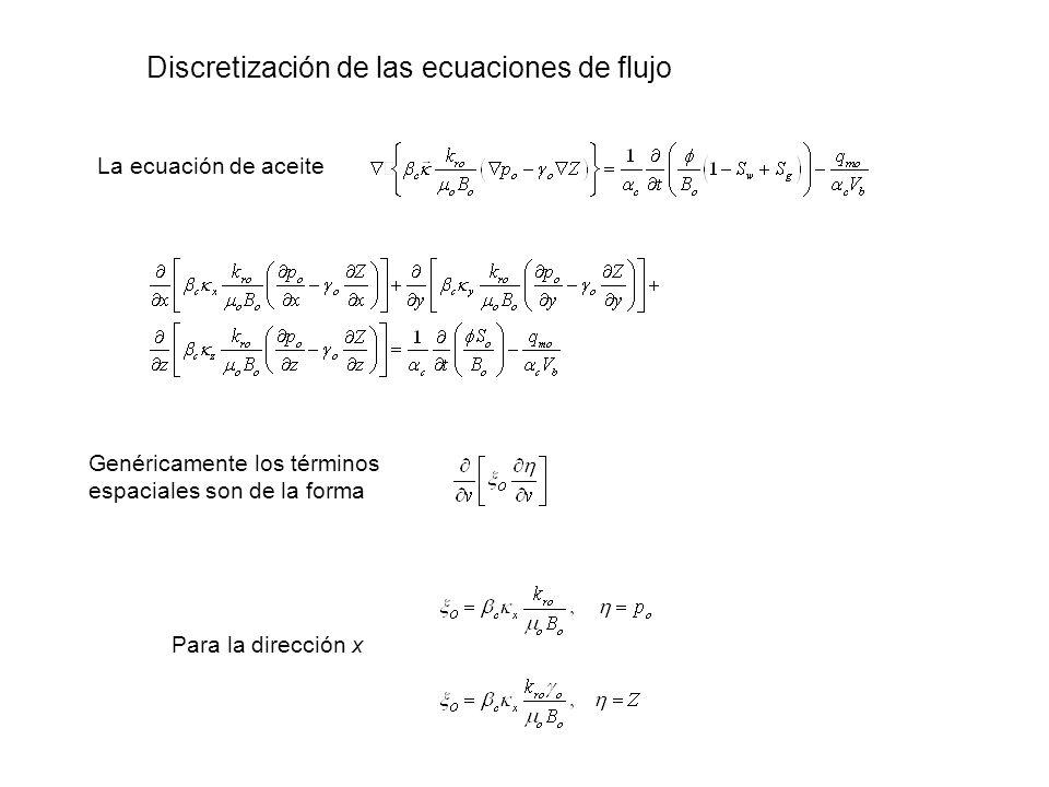 Discretización de las ecuaciones de flujo