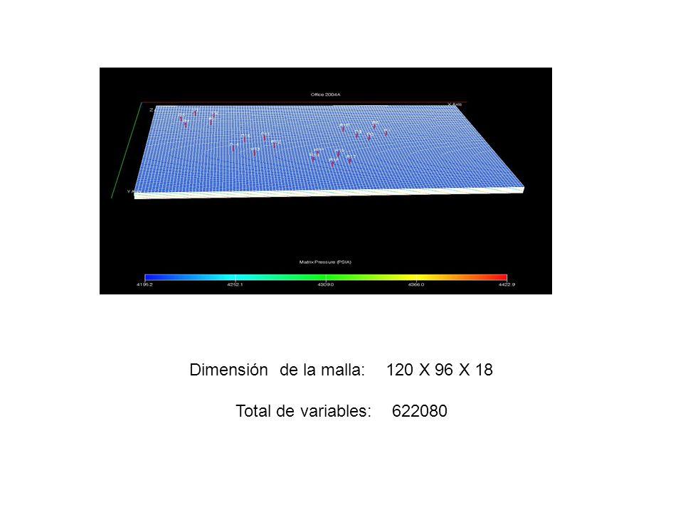 Dimensión de la malla: 120 X 96 X 18