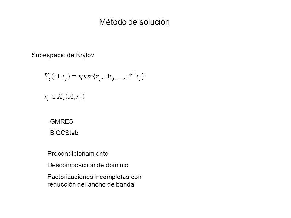 Método de solución Subespacio de Krylov GMRES BiGCStab