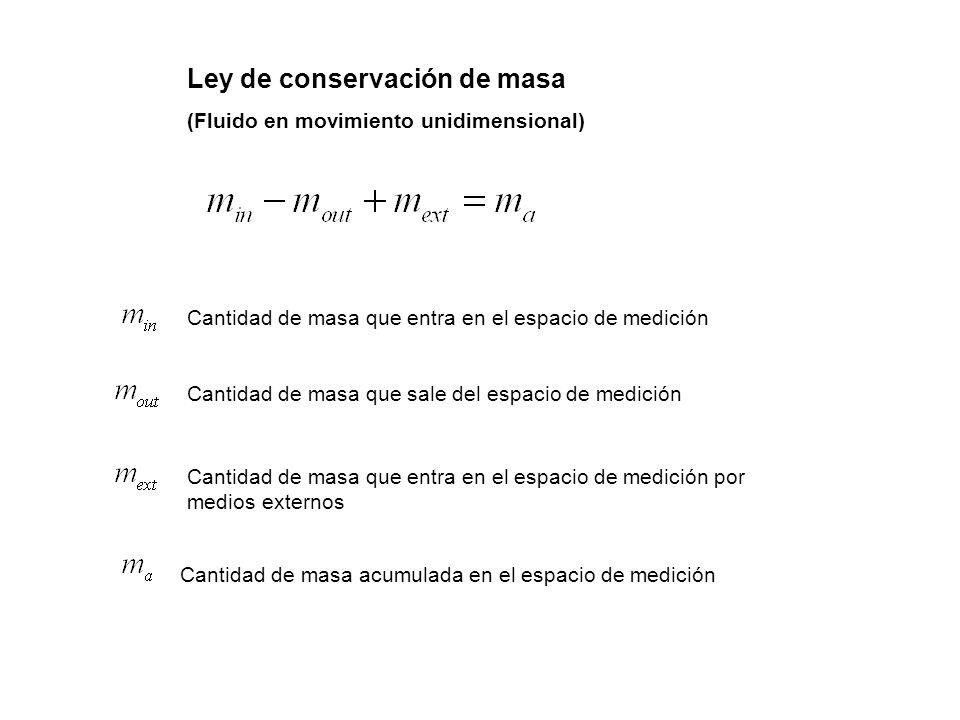 Ley de conservación de masa