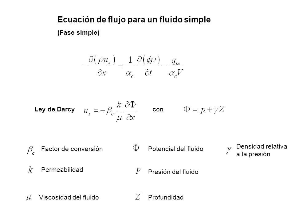 Ecuación de flujo para un fluido simple
