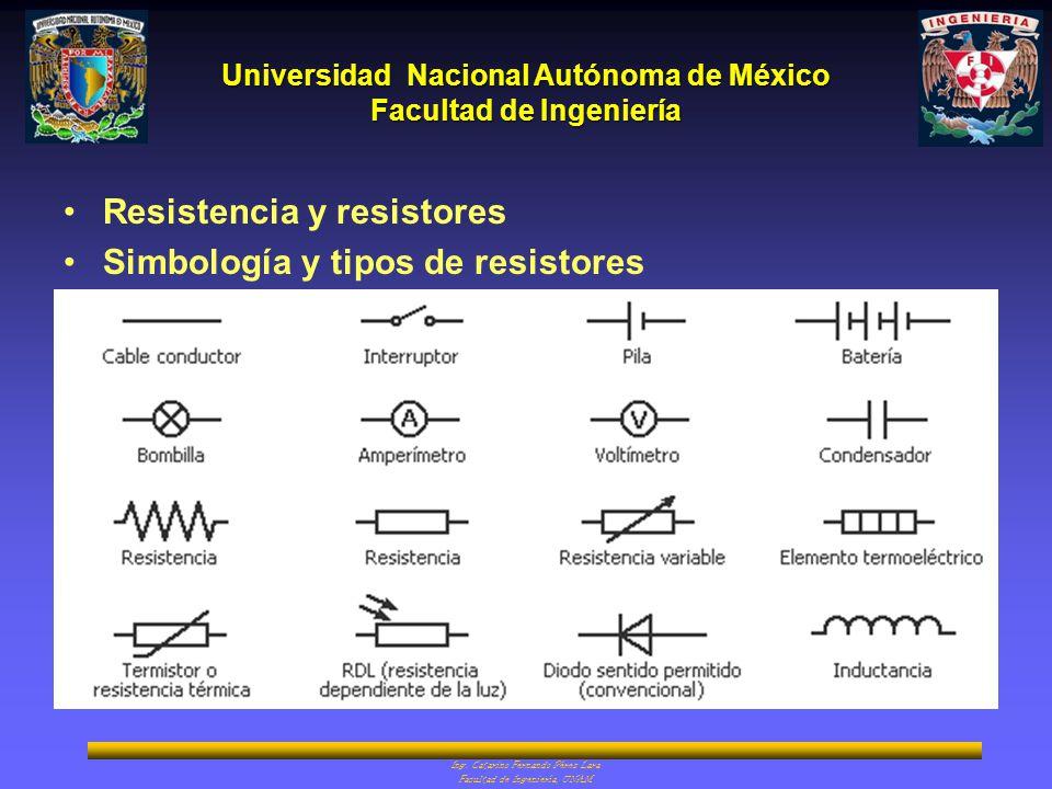 Resistencia y resistores
