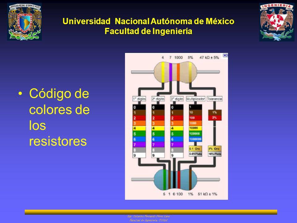 Código de colores de los resistores