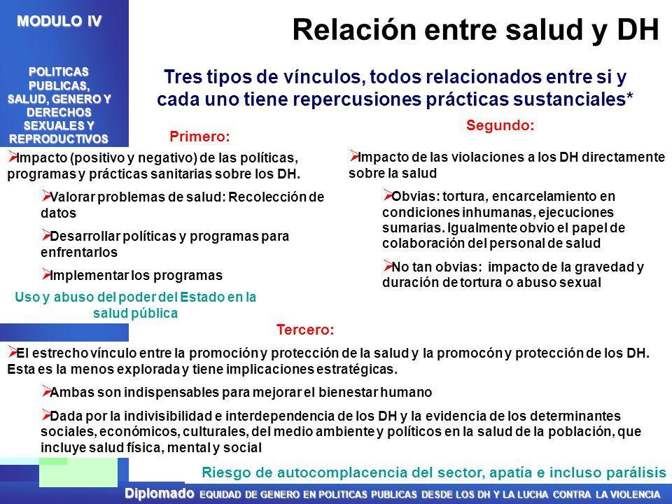 Relación entre salud y DH