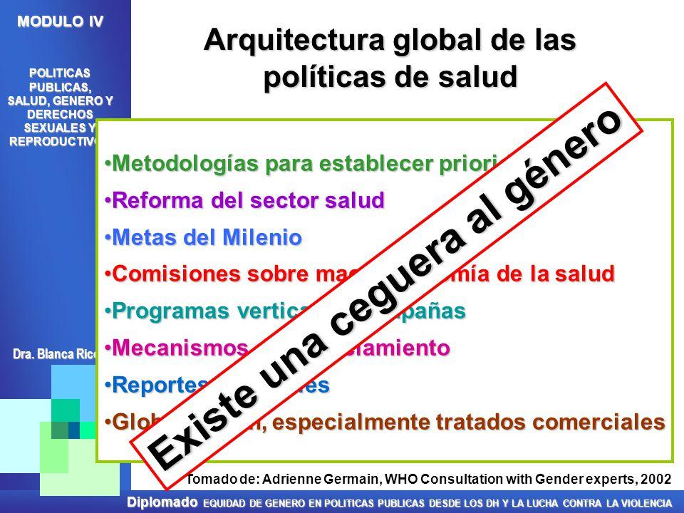 Arquitectura global de las políticas de salud