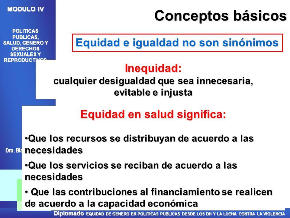 Conceptos básicos Equidad e igualdad no son sinónimos Inequidad: