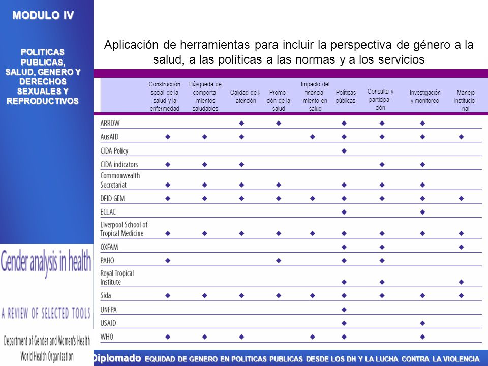 Aplicación de herramientas para incluir la perspectiva de género a la salud, a las políticas a las normas y a los servicios