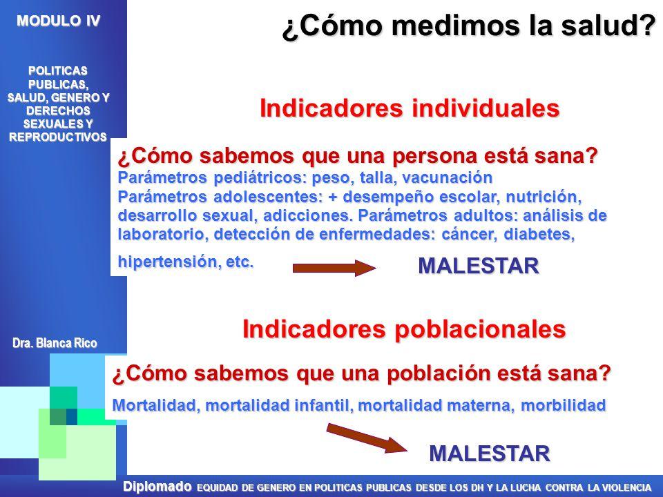 Indicadores individuales Indicadores poblacionales