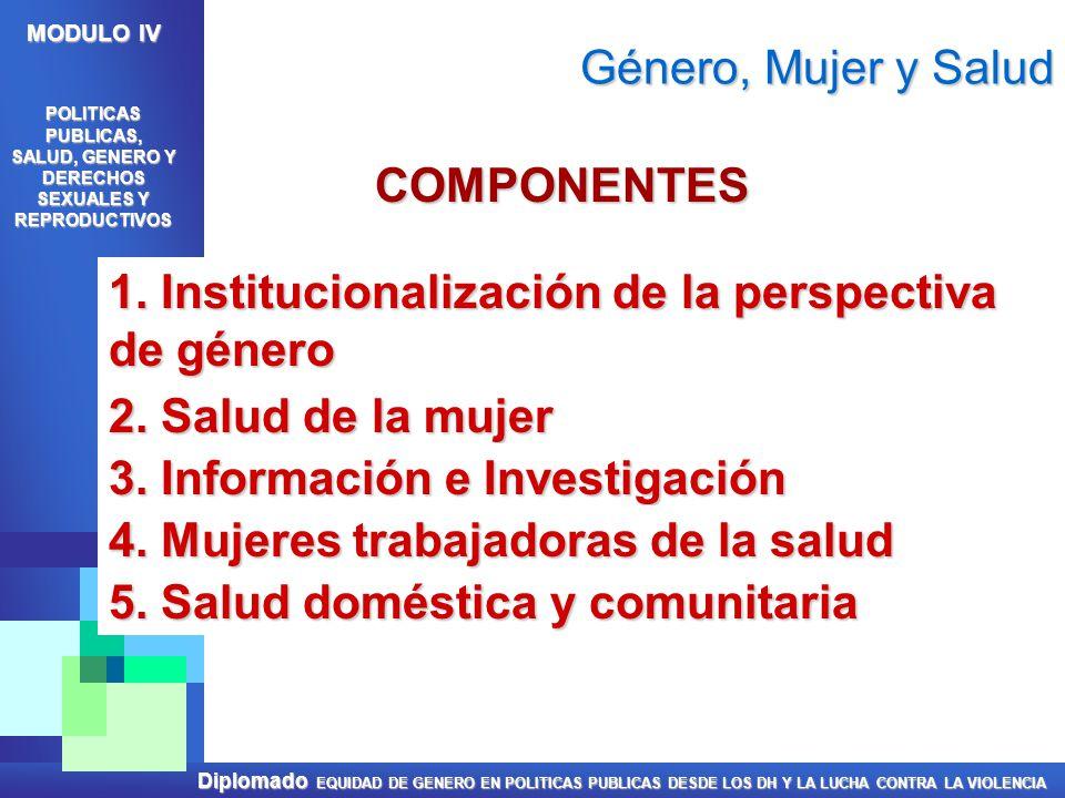 Género, Mujer y Salud COMPONENTES. 1. Institucionalización de la perspectiva de género. 2. Salud de la mujer.