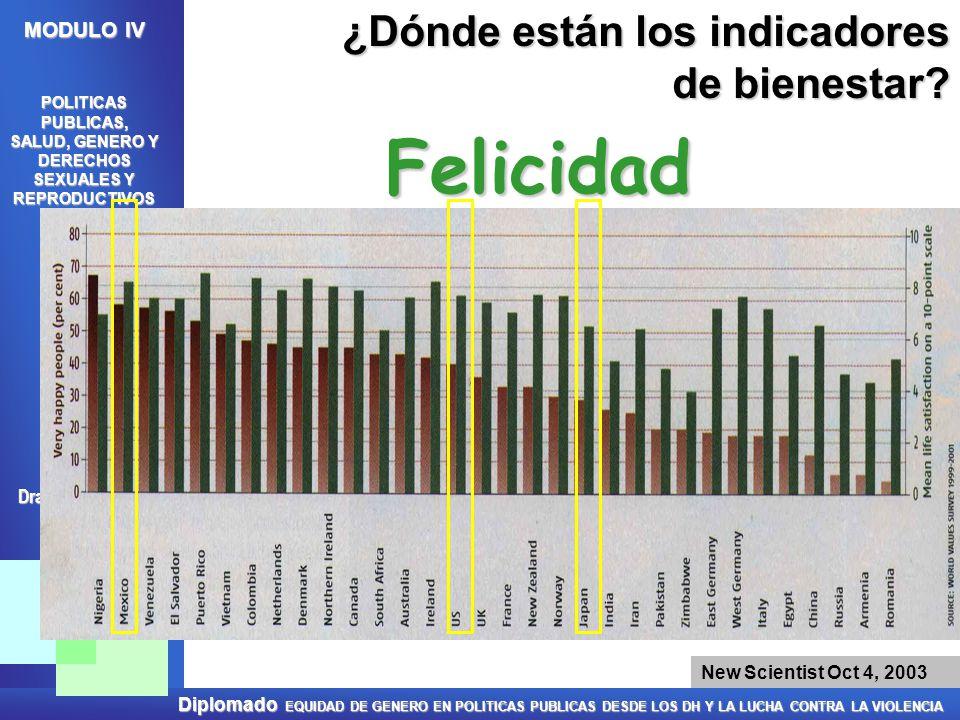 Felicidad ¿Dónde están los indicadores de bienestar