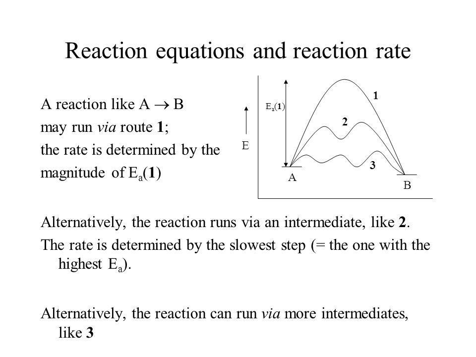 Reaction equations and reaction rate