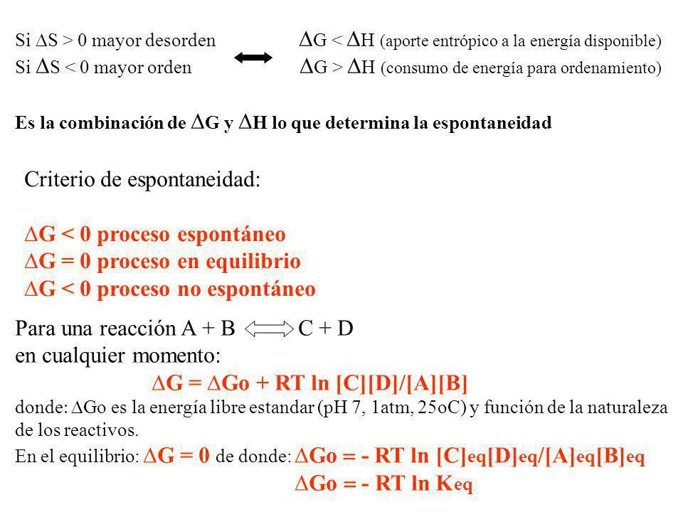 Criterio de espontaneidad: DG < 0 proceso espontáneo