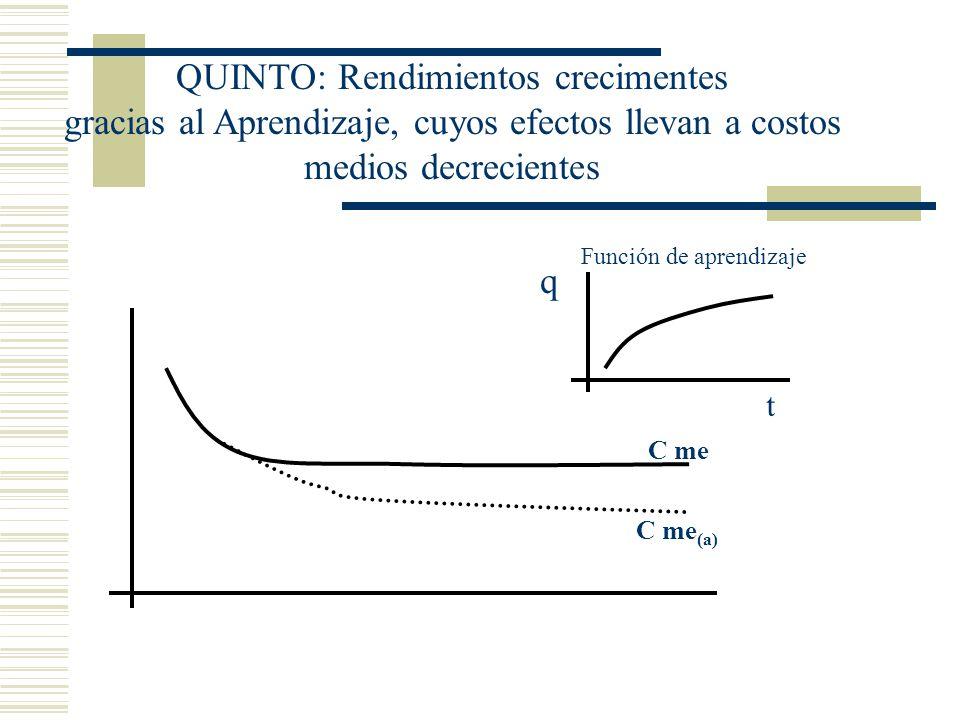QUINTO: Rendimientos crecimentes gracias al Aprendizaje, cuyos efectos llevan a costos medios decrecientes