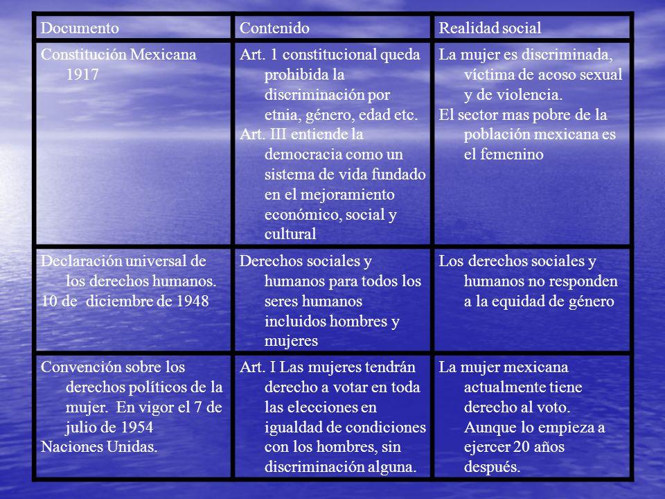 Documento Contenido. Realidad social. Constitución Mexicana 1917.