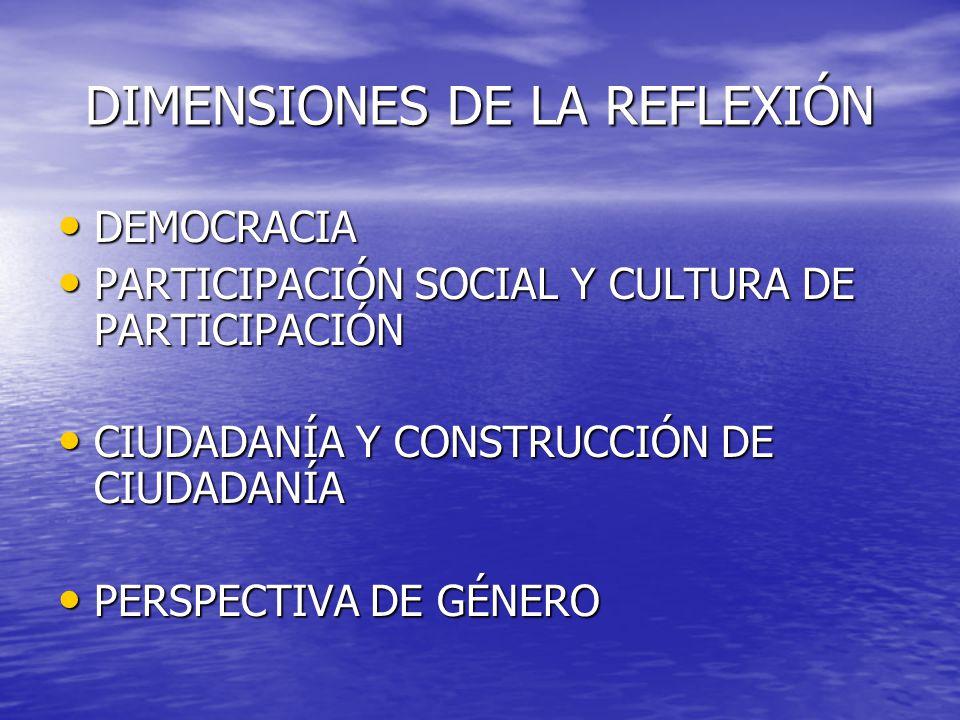 DIMENSIONES DE LA REFLEXIÓN