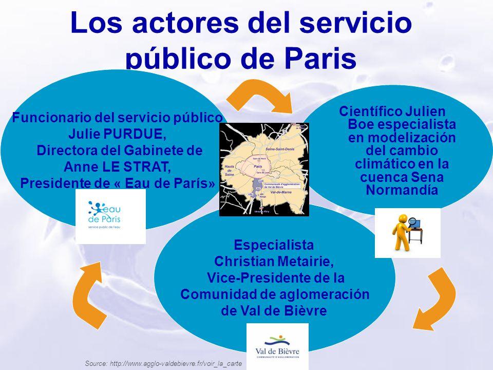 Los actores del servicio público de Paris
