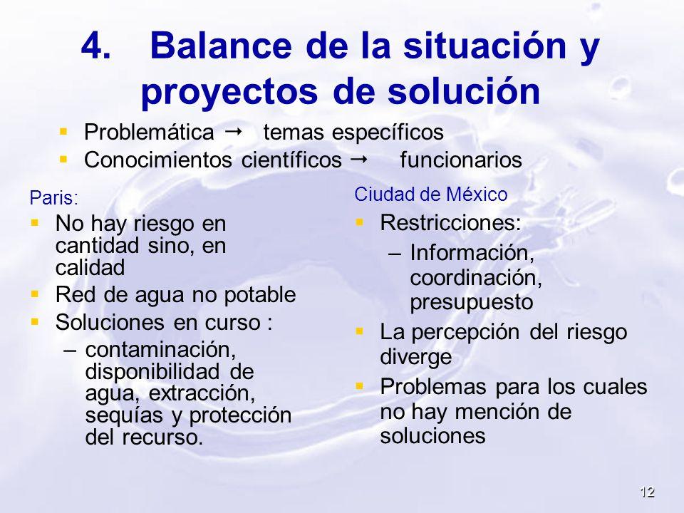 4. Balance de la situación y proyectos de solución