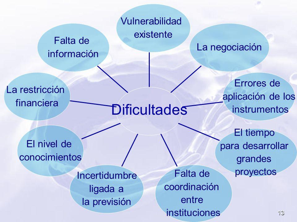 Dificultades Vulnerabilidad existente Falta de La negociación