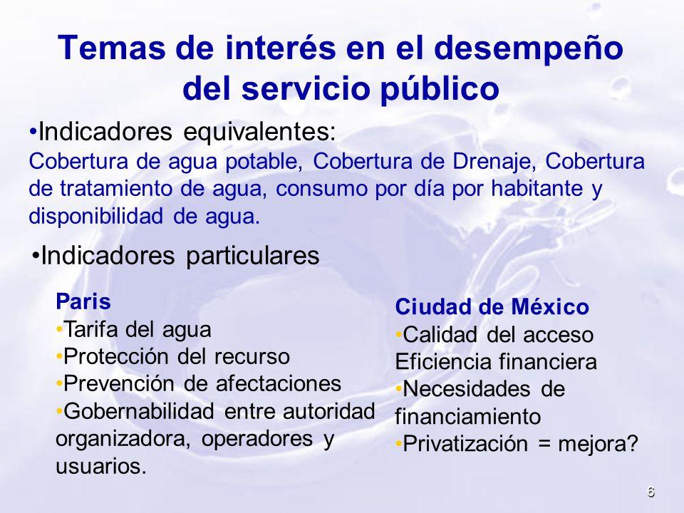 Temas de interés en el desempeño del servicio público