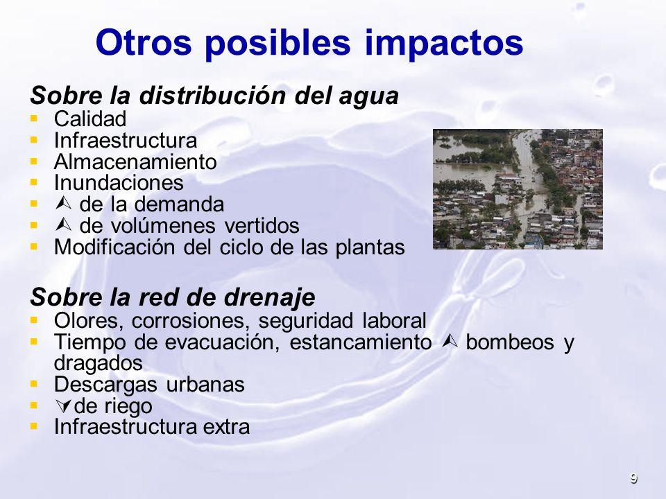 Otros posibles impactos