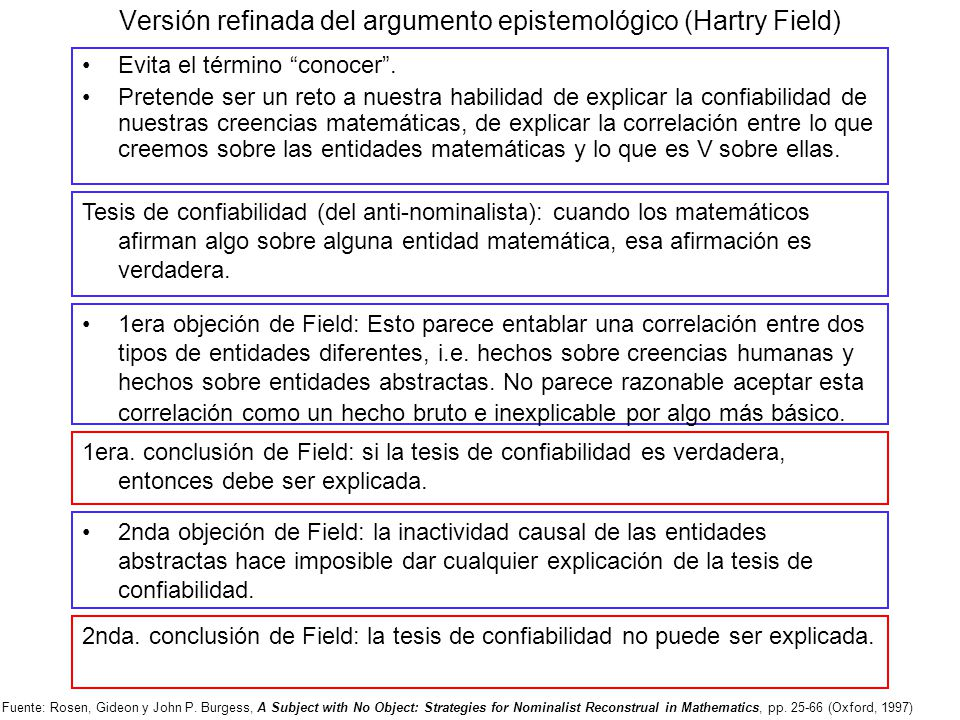 Versión refinada del argumento epistemológico (Hartry Field)