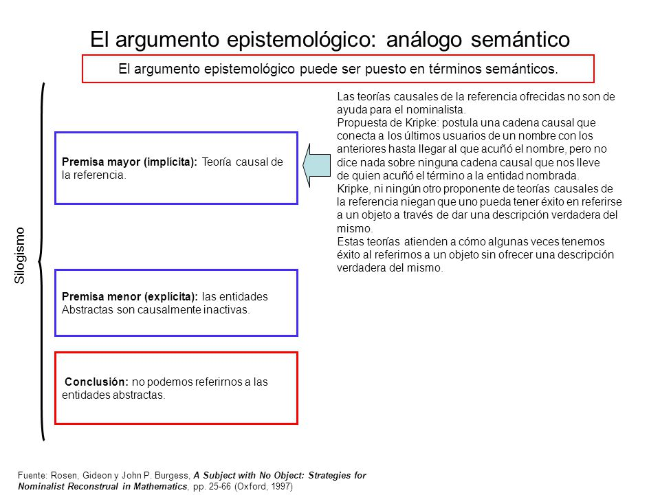 El argumento epistemológico: análogo semántico