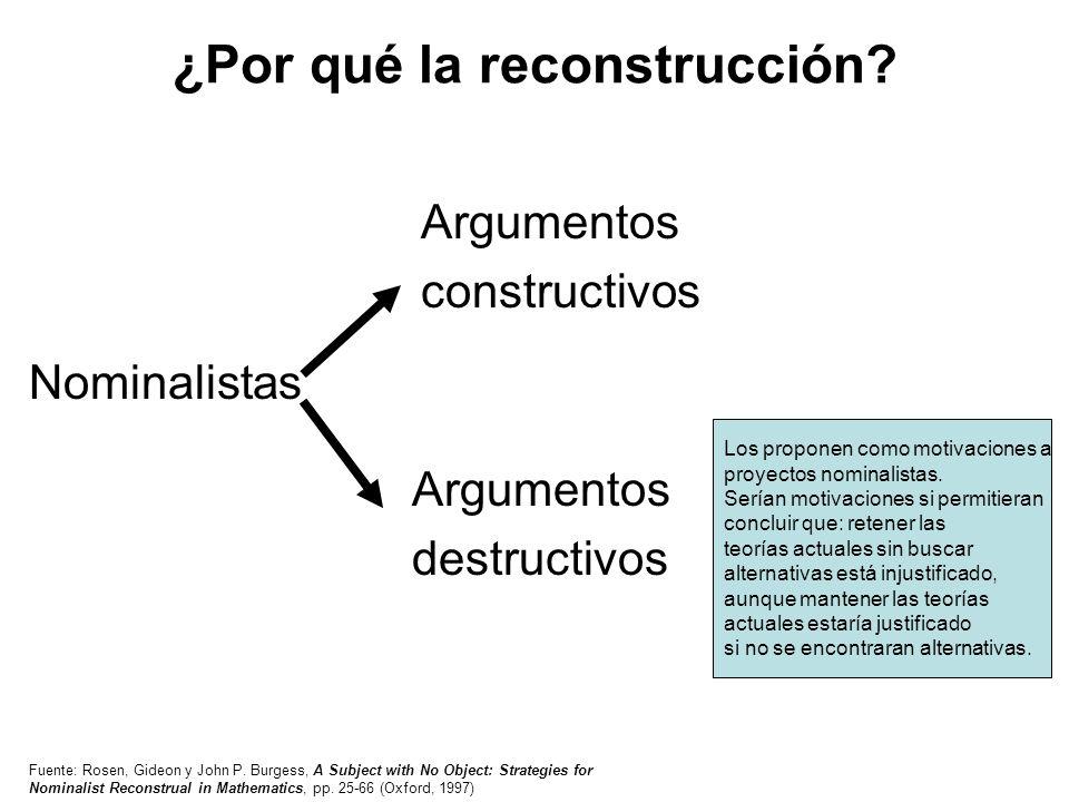 ¿Por qué la reconstrucción