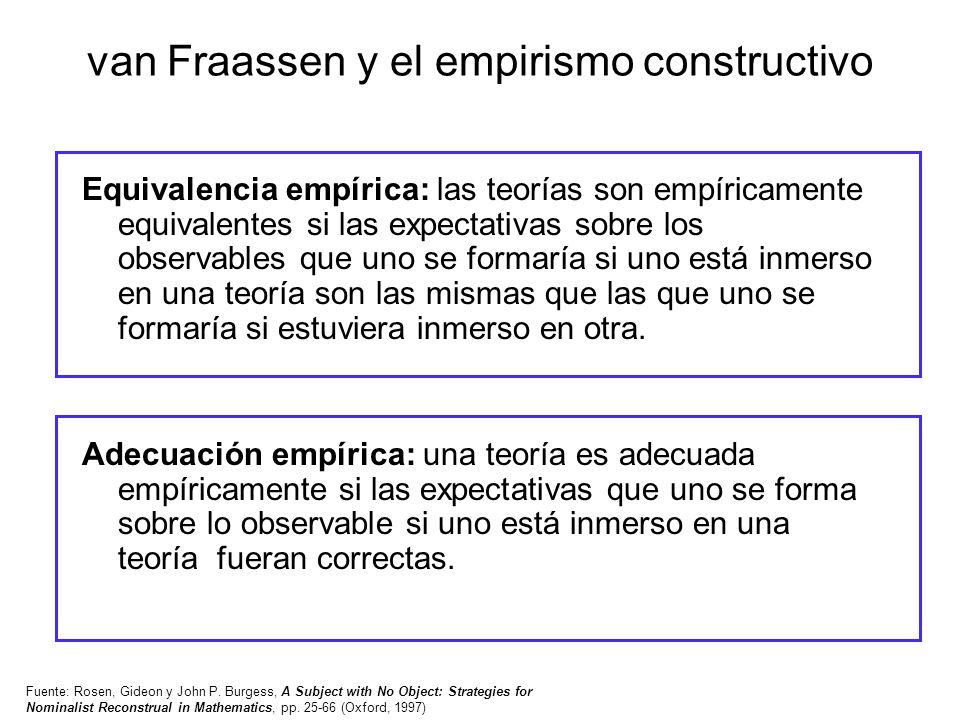 van Fraassen y el empirismo constructivo
