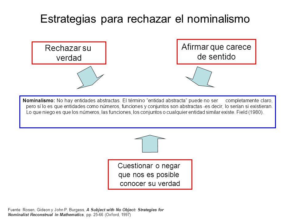 Estrategias para rechazar el nominalismo