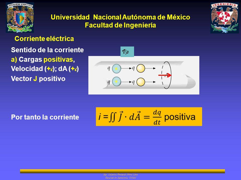 Sentido de la corriente a) Cargas positivas, Velocidad (+i); dA (+i)