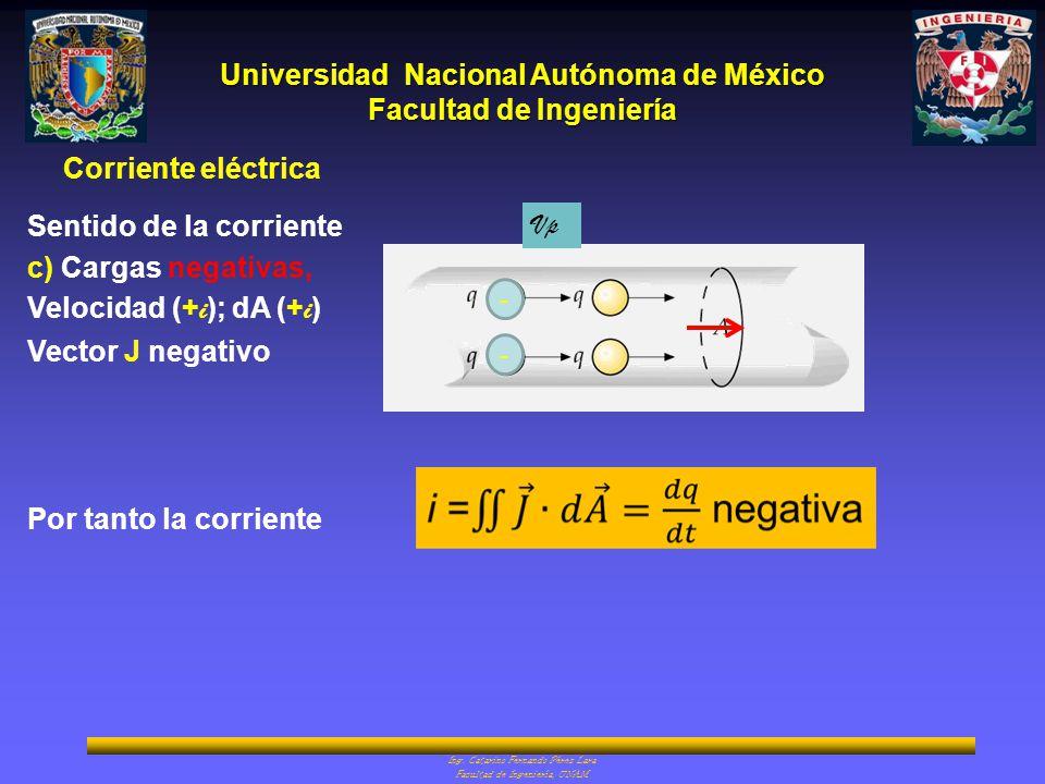 Sentido de la corriente c) Cargas negativas, Velocidad (+i); dA (+i)