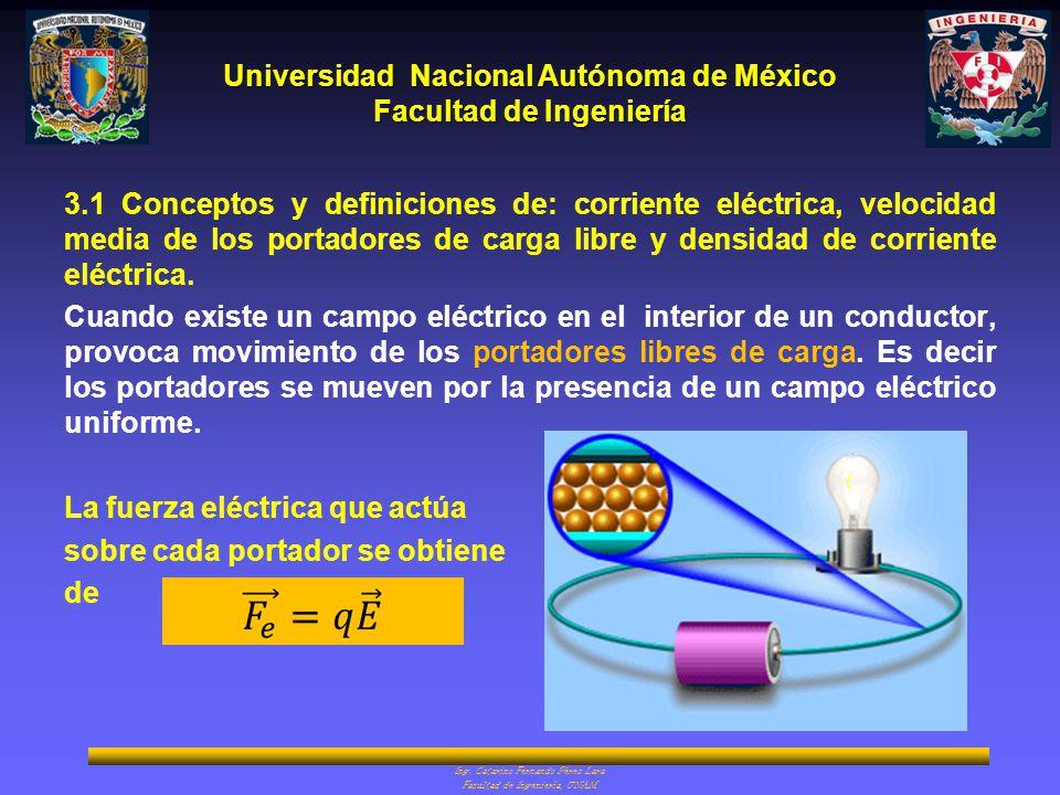 La fuerza eléctrica que actúa sobre cada portador se obtiene de