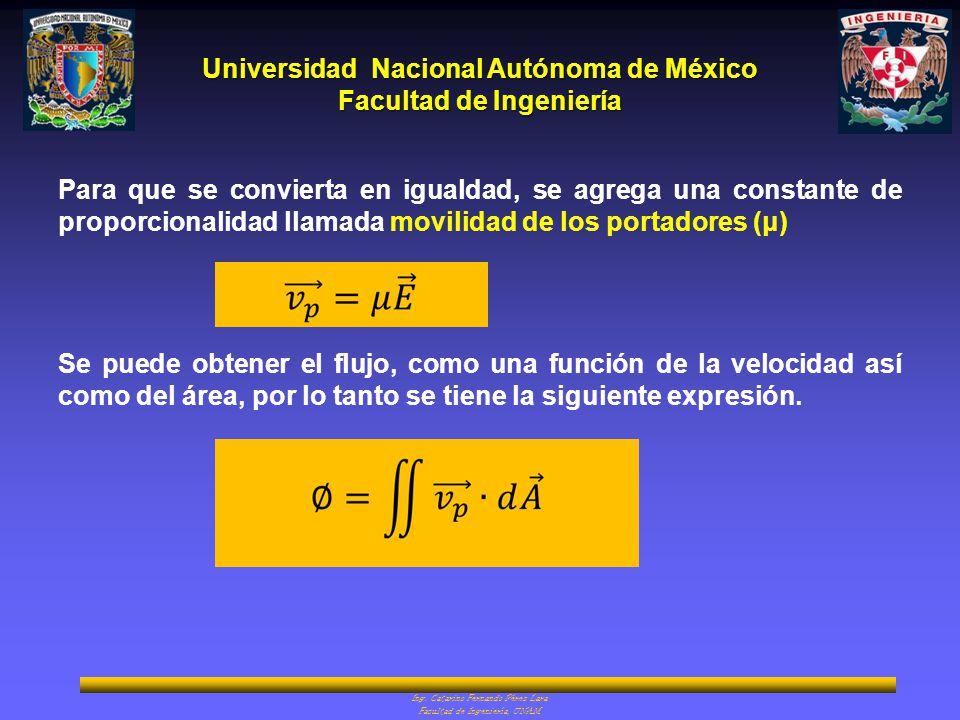 Para que se convierta en igualdad, se agrega una constante de proporcionalidad llamada movilidad de los portadores (μ)