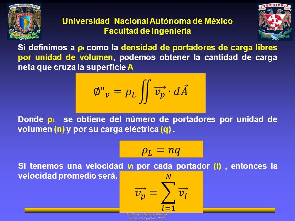 Si definimos a ρL como la densidad de portadores de carga libres por unidad de volumen, podemos obtener la cantidad de carga neta que cruza la superficie A