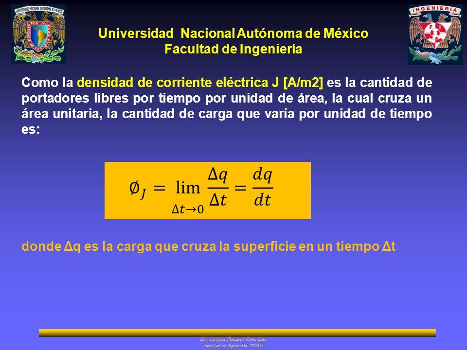 donde Δq es la carga que cruza la superficie en un tiempo Δt