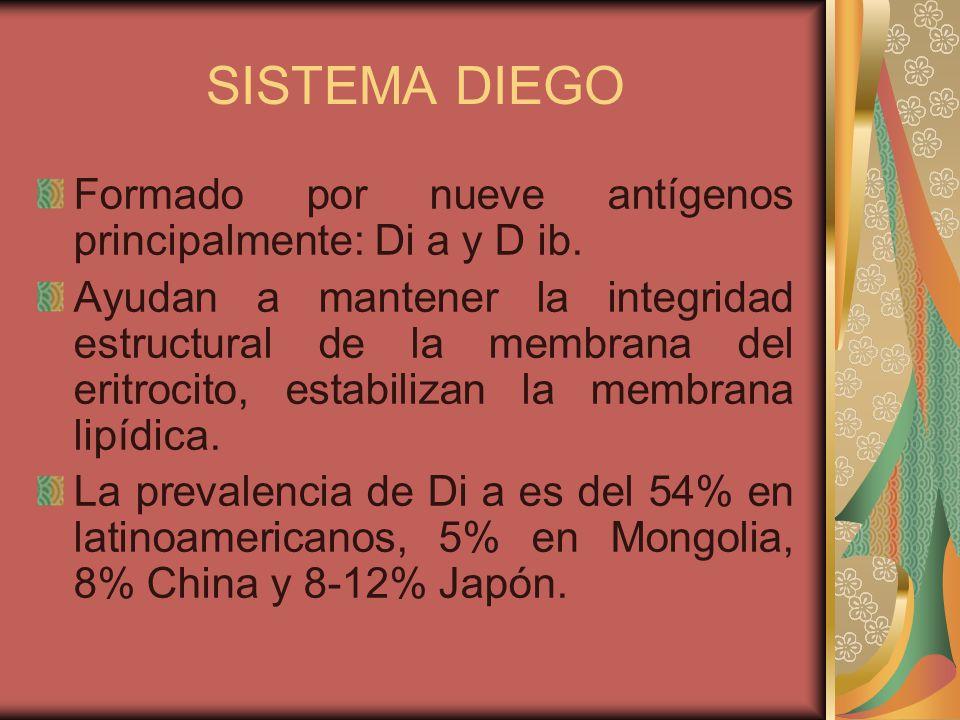SISTEMA DIEGO Formado por nueve antígenos principalmente: Di a y D ib.