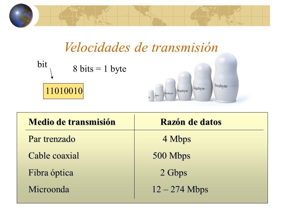 Velocidades de transmisión