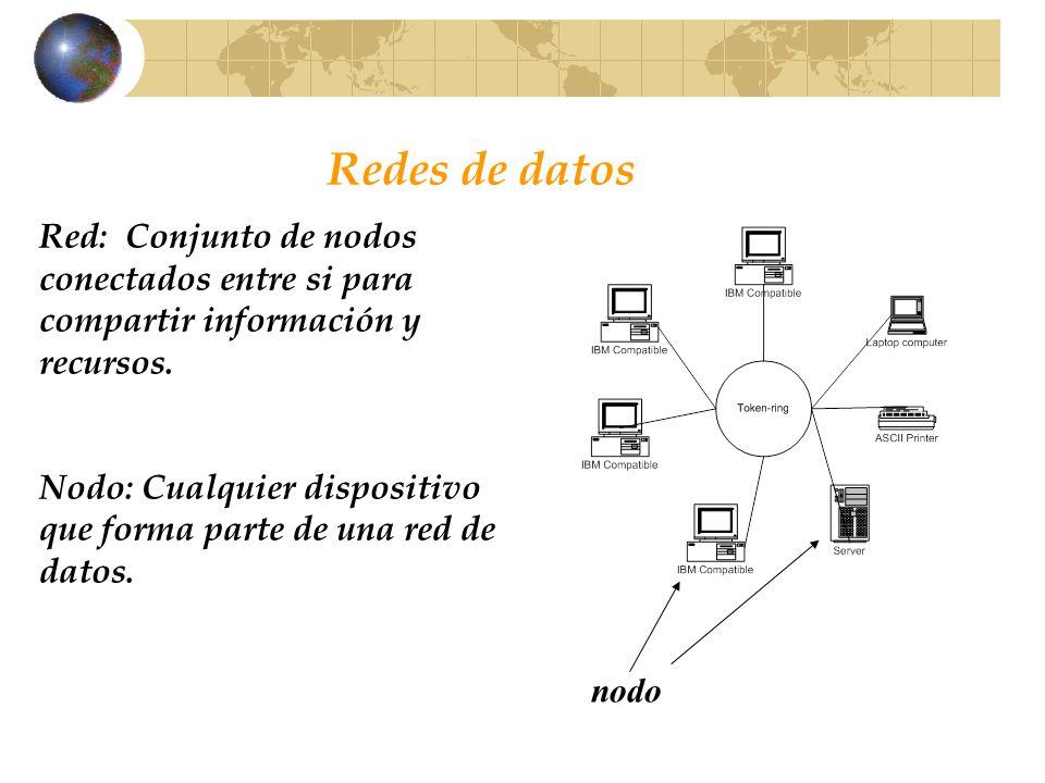 Redes de datos Red: Conjunto de nodos conectados entre si para compartir información y recursos.