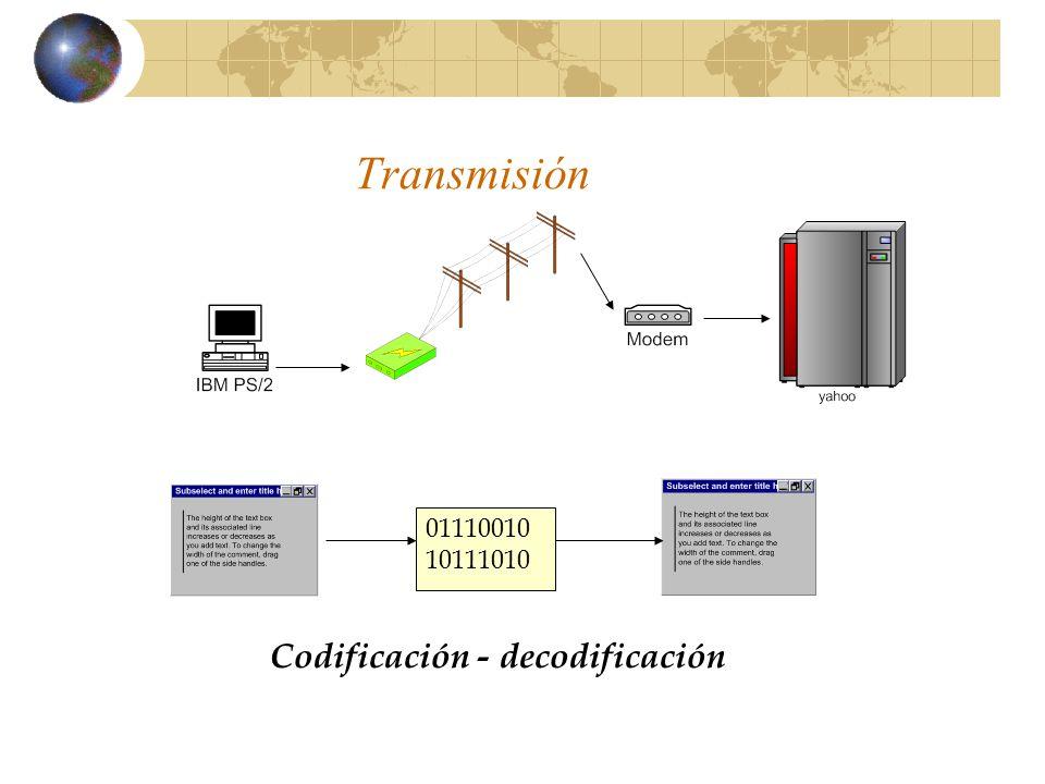 Transmisión 0111001010111010 Codificación - decodificación