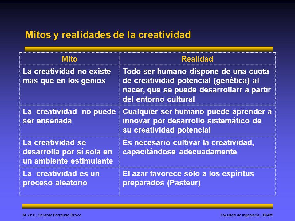 Mitos y realidades de la creatividad