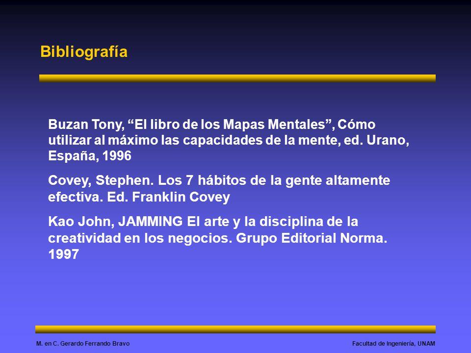 Bibliografía Buzan Tony, El libro de los Mapas Mentales , Cómo utilizar al máximo las capacidades de la mente, ed. Urano, España, 1996.