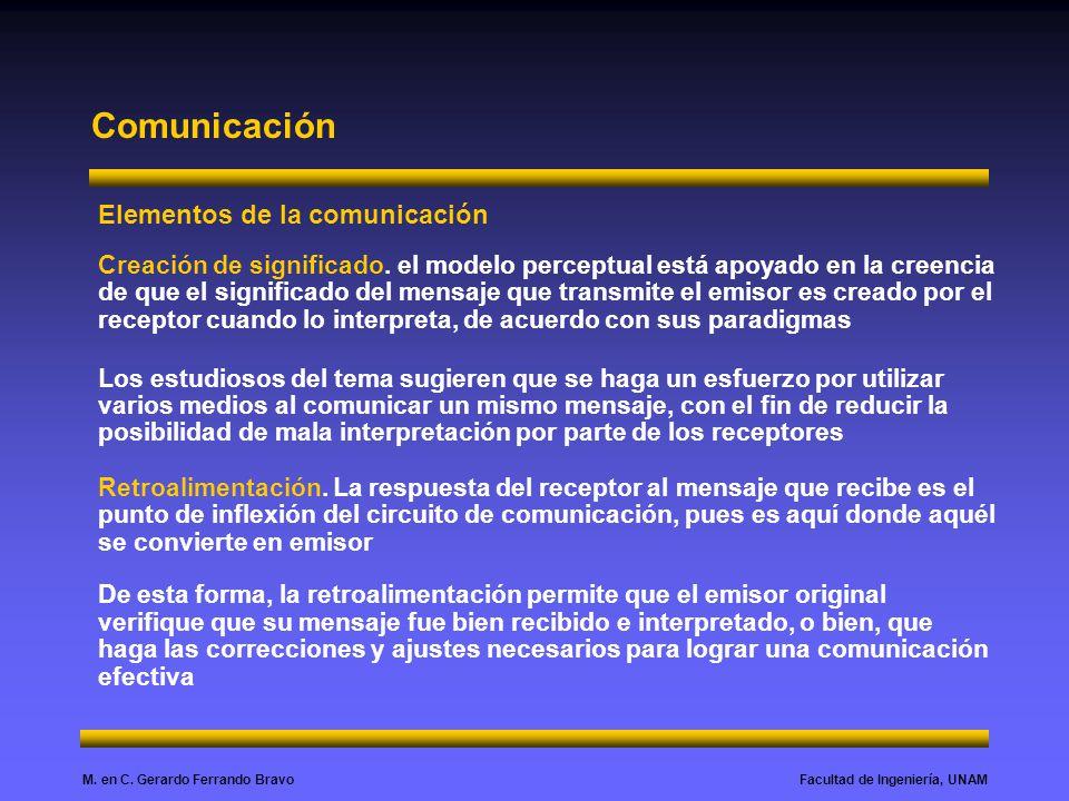 Comunicación Elementos de la comunicación