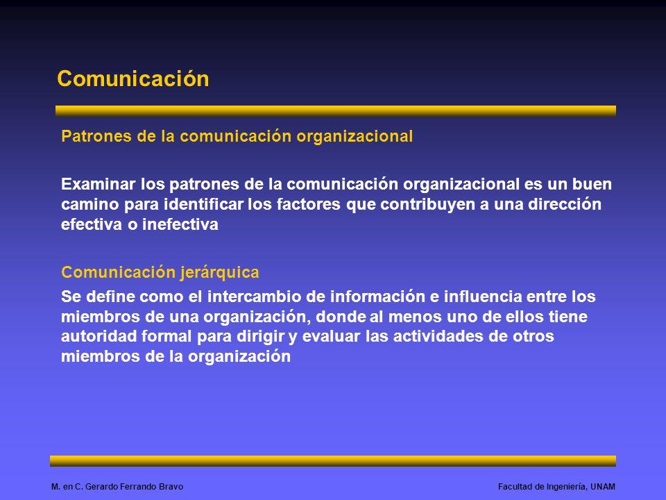 Comunicación Patrones de la comunicación organizacional