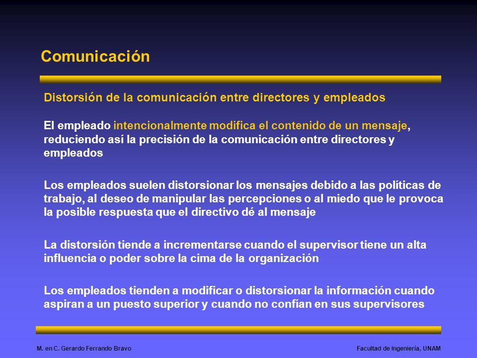 Comunicación Distorsión de la comunicación entre directores y empleados.