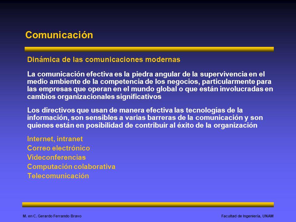 Comunicación Dinámica de las comunicaciones modernas