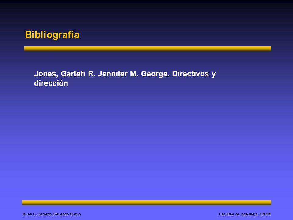 Bibliografía Jones, Garteh R. Jennifer M. George. Directivos y dirección